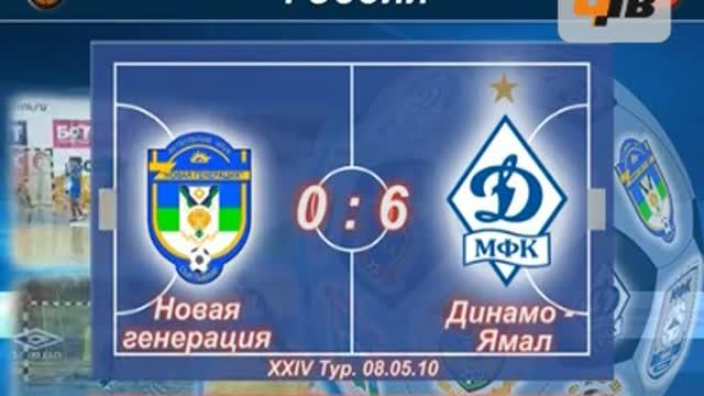 """""""Новая генерация"""" - """"Динамо-Ямал"""" 0:6"""