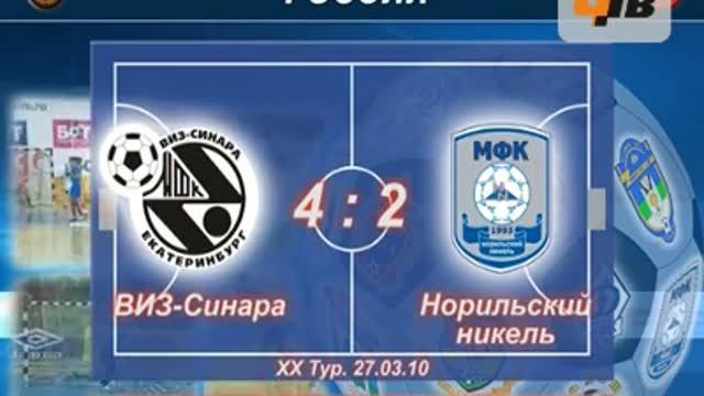 """""""ВИЗ-Синара"""" - """"Норильский Никель"""" 4:2"""