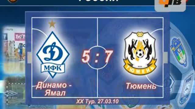 """""""Динамо-Ямал"""" - """"Тюмень"""" 5:7"""