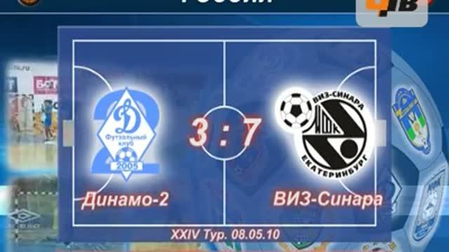 """Динамо-2"" - ВИЗ-Синара"" 3:7"