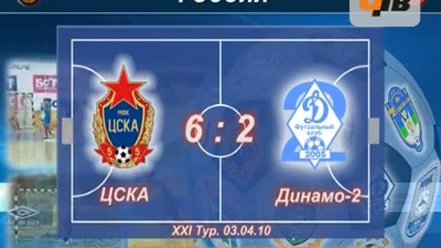 """ЦСКА - """"Динамо-2"""" 6:2"""