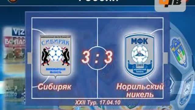 """""""Сибиряк"""" – """"Норильский никель"""" 3:3"""