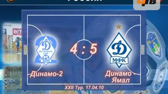 """""""Динамо-2"""" - """"Динамо-Ямал"""" 4:5"""